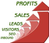 Profit with Inbound Marketing